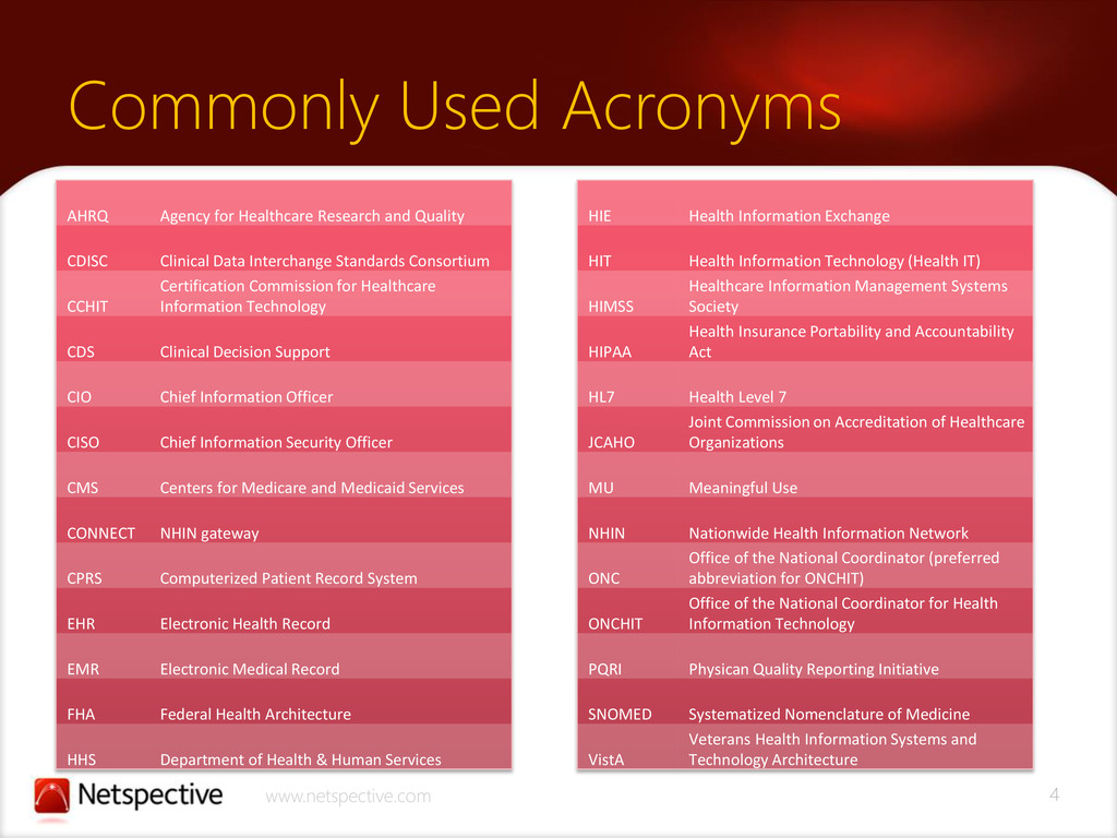 4 www.netspective.com Commonly Used Acronyms AH...