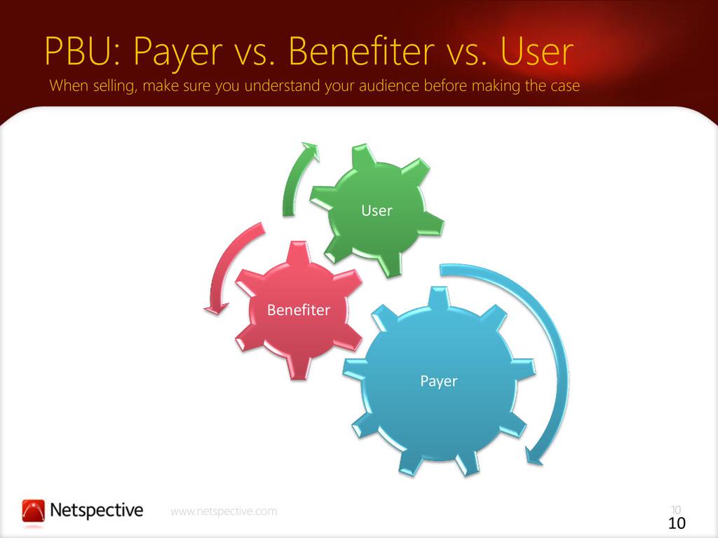 10 www.netspective.com PBU: Payer vs. Benefiter...