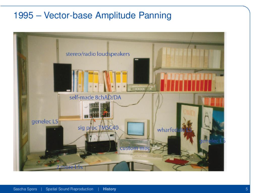 1995 – Vector-base Amplitude Panning Sascha Spo...