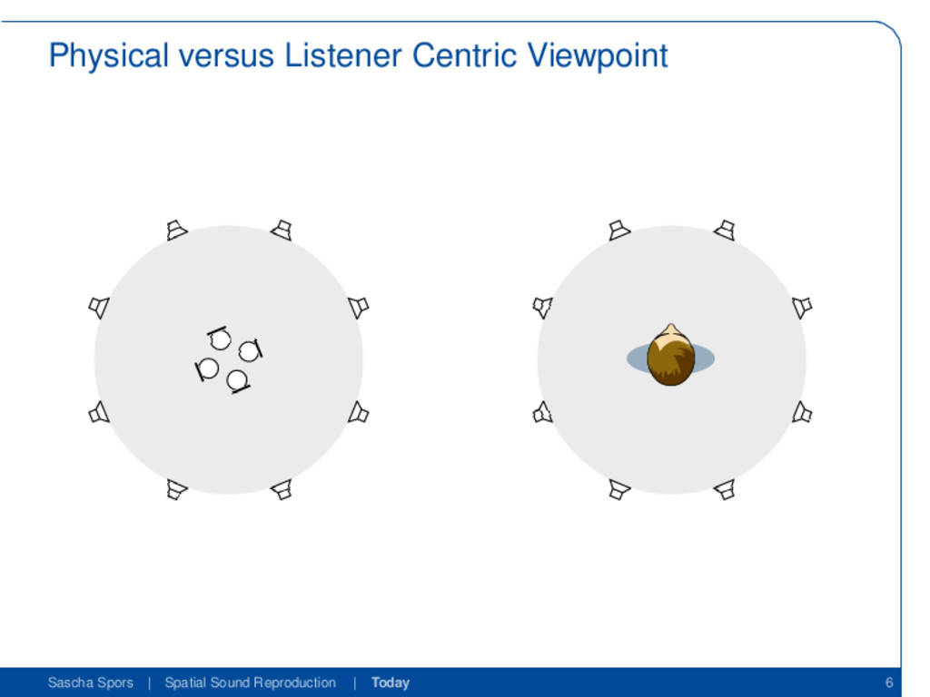 Physical versus Listener Centric Viewpoint Sasc...