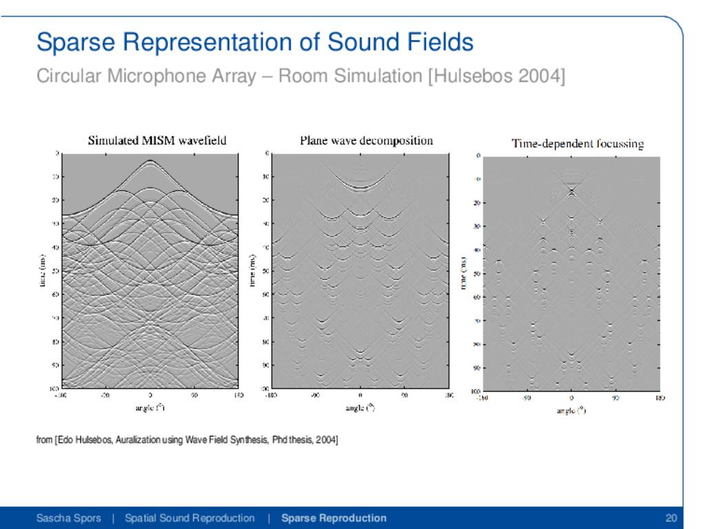 Sparse Representation of Sound Fields Circular ...