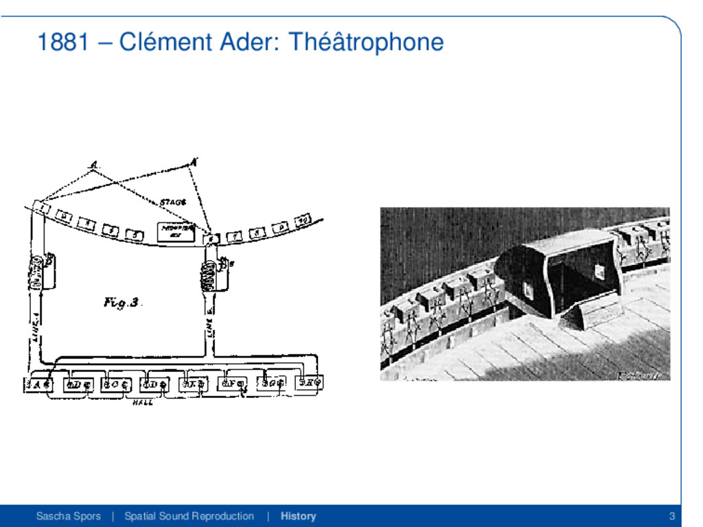1881 – Clément Ader: Théâtrophone Sascha Spors ...
