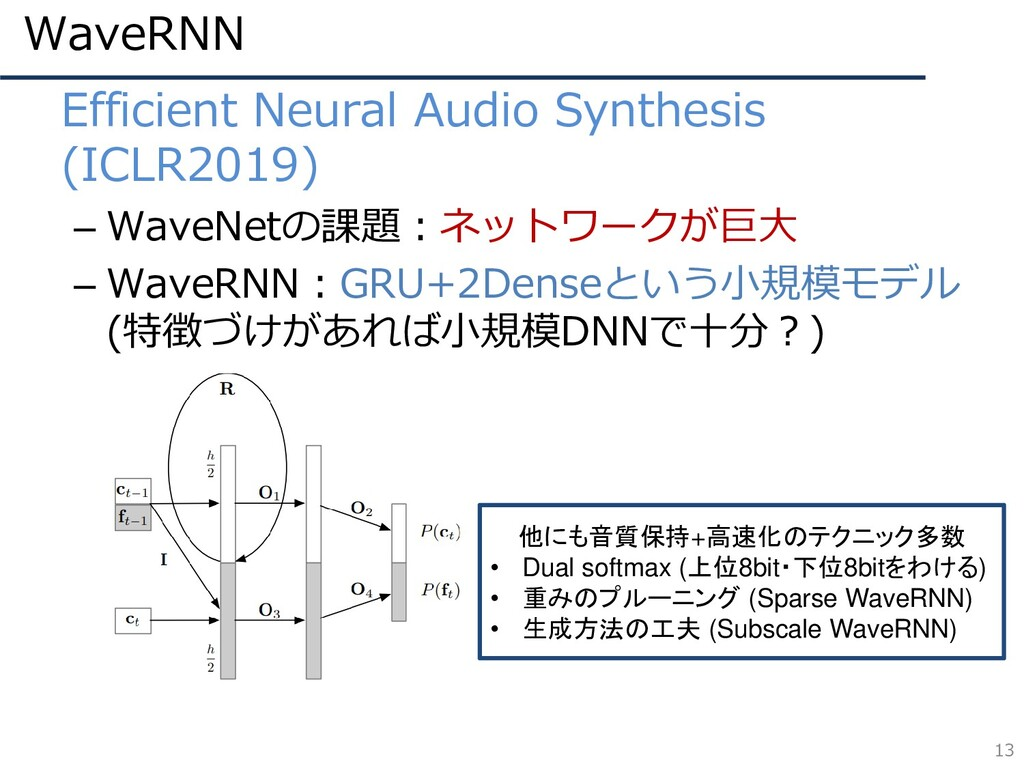 WaveRNN 13 • Efficient Neural Audio Synthesis (...
