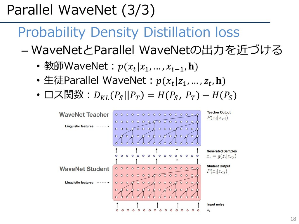 Parallel WaveNet (3/3) 18 • Probability Density...
