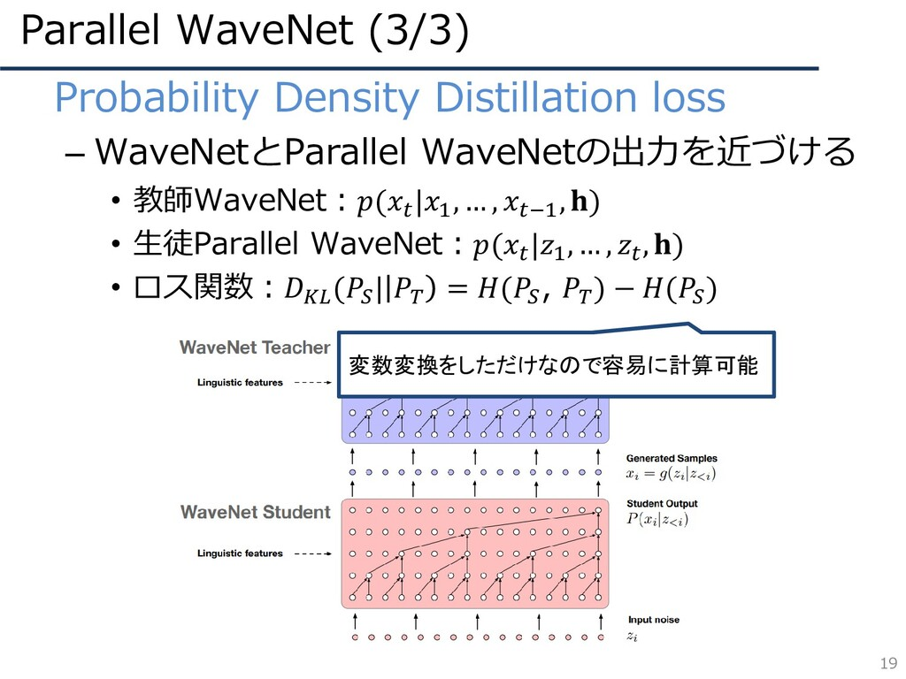 Parallel WaveNet (3/3) 19 • Probability Density...