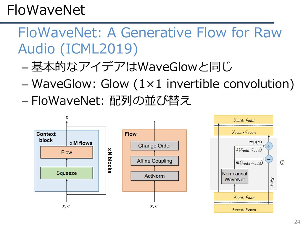 FloWaveNet 24 • FloWaveNet: A Generative Flow f...