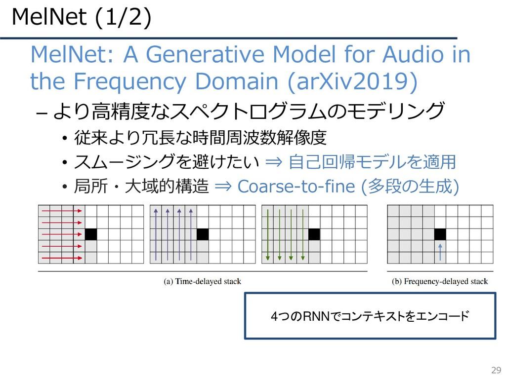 MelNet (1/2) 29 • MelNet: A Generative Model fo...