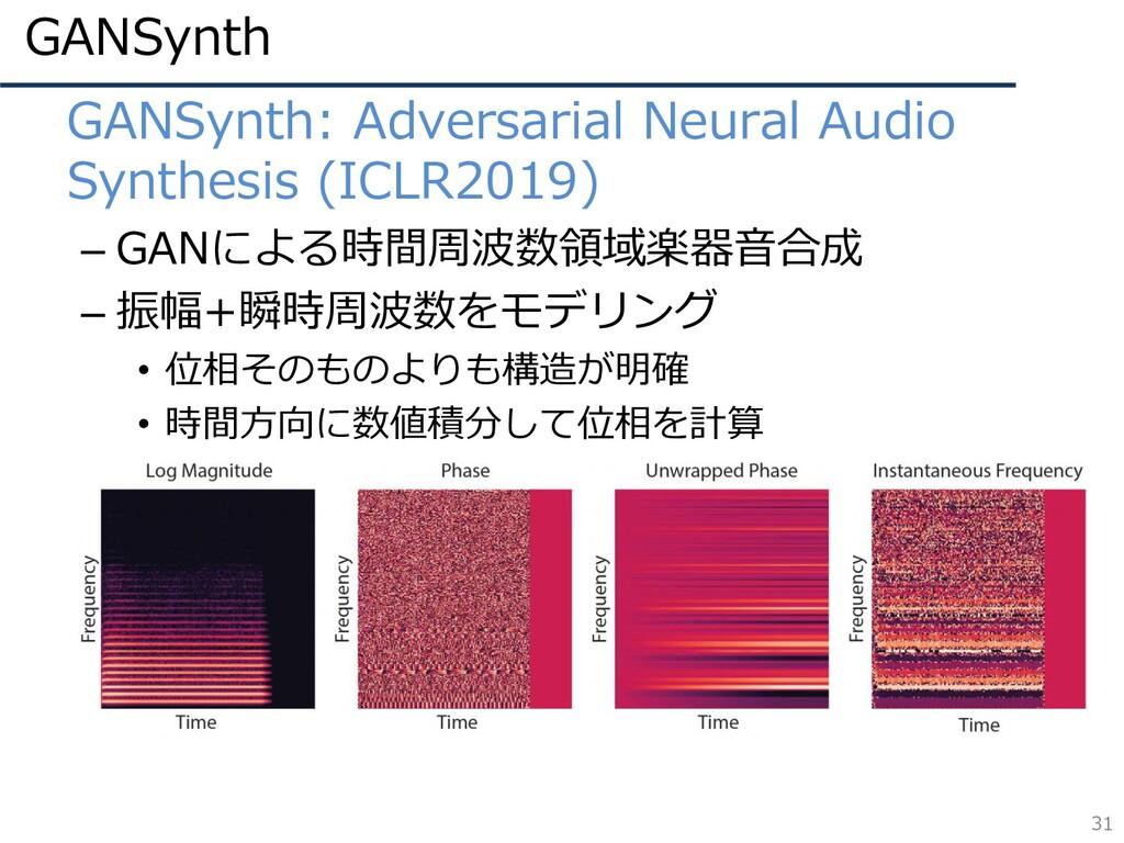 GANSynth 31 • GANSynth: Adversarial Neural Audi...