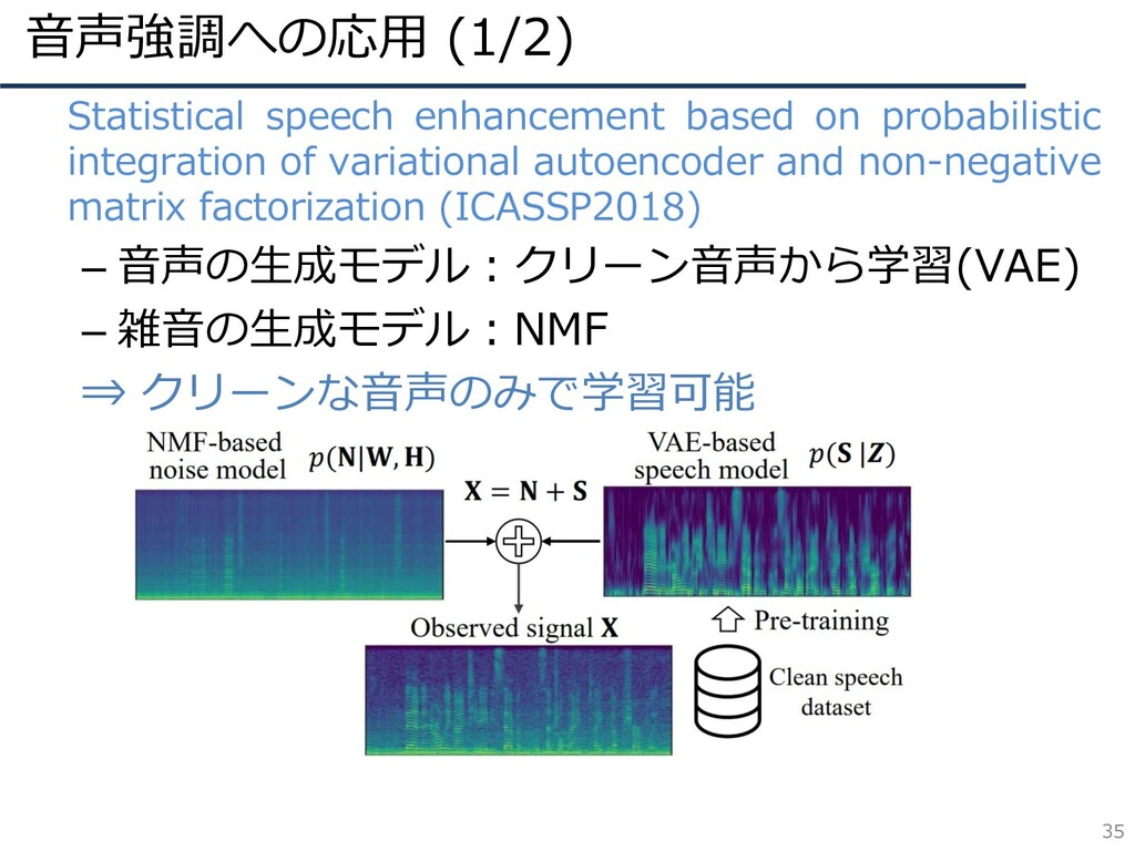 音声強調への応用 (1/2) 35 • Statistical speech enhancem...