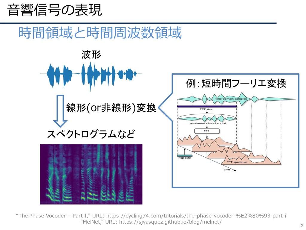 """音響信号の表現 5 • 時間領域と時間周波数領域 """"The Phase Vocoder – P..."""