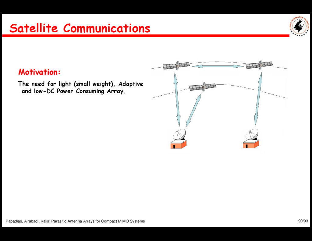 Papadias, Alrabadi, Kalis: Parasitic Antenna Ar...