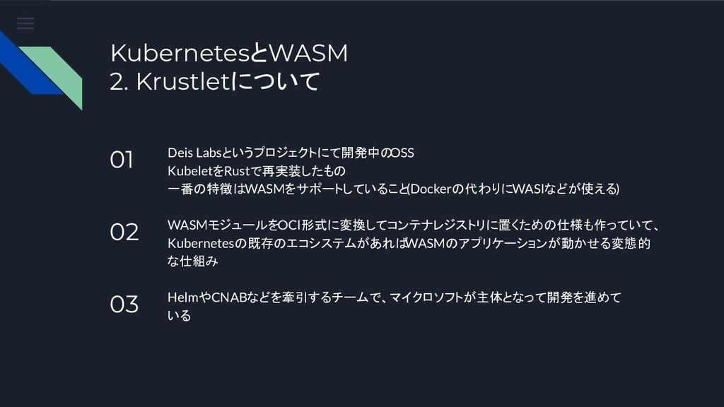 KubernetesとWASM 2. Krustletについて 01 Deis Labsという...