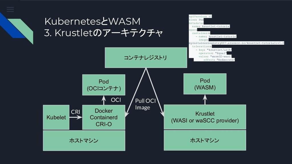 KubernetesとWASM 3. Krustletのアーキテクチャ ホストマシン Dock...