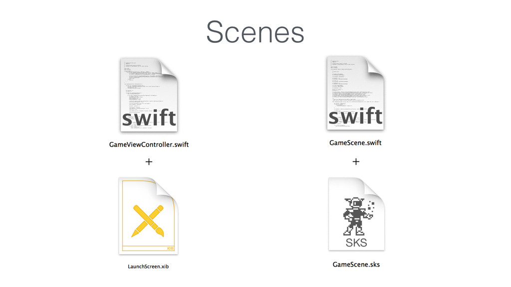 Scenes + +
