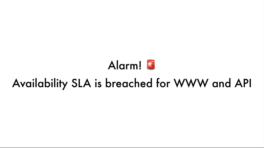 Alarm!  Availability SLA is breached for WWW an...