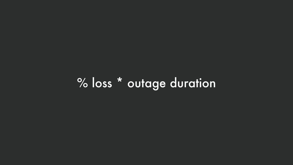 % loss * outage duration