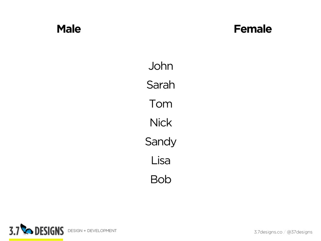 Male 3.7designs.co / @37designs Female John Sar...