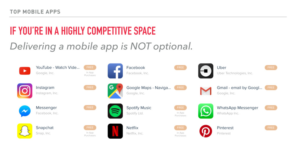 TOP MOBILE APPS IF YOU'RE IN A HIGHLY COMPETITI...