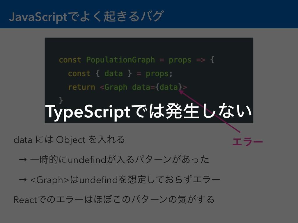 JavaScriptͰΑ͘ى͖Δόά data ʹ Object ΛೖΕΔ → Ұతʹun...