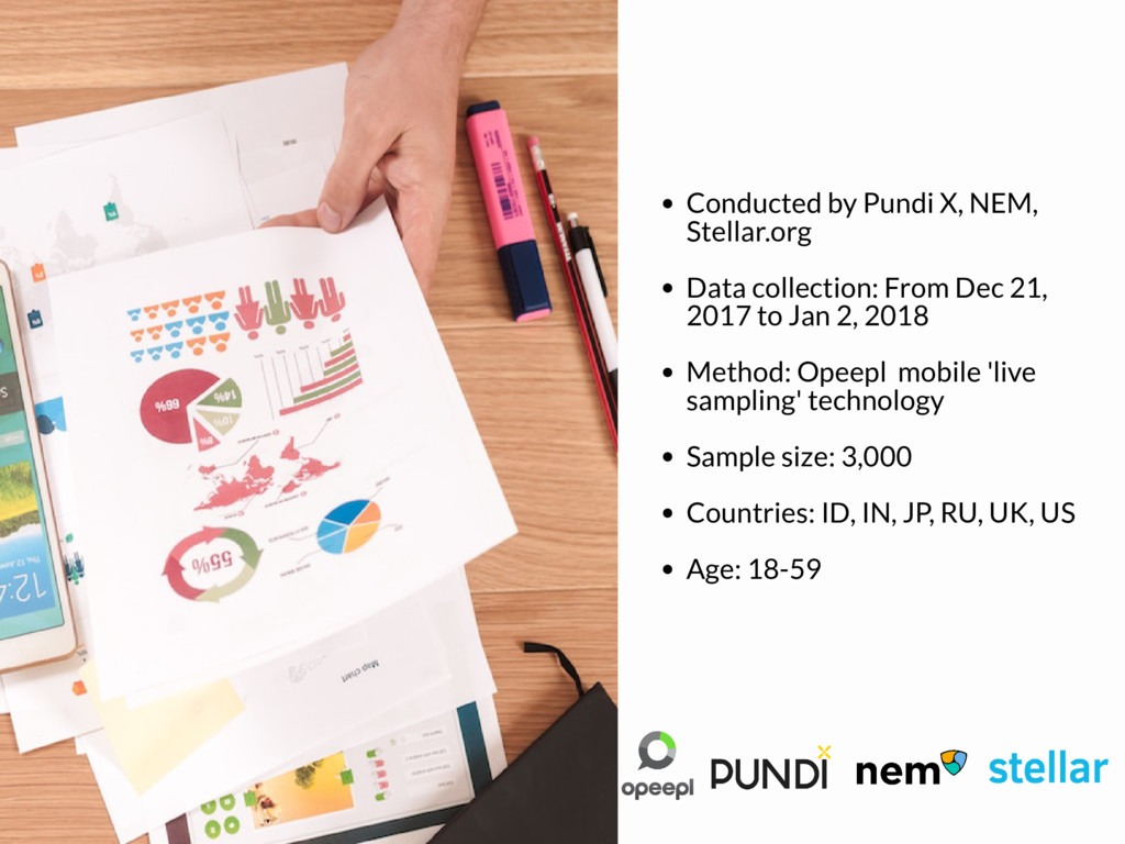 Conducted by Pundi X, NEM, Stellar.org Data col...