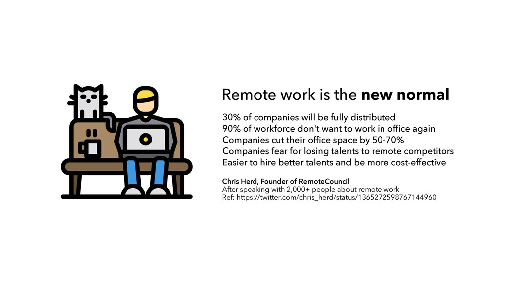 Remote work is the new normal 30% of companies ...