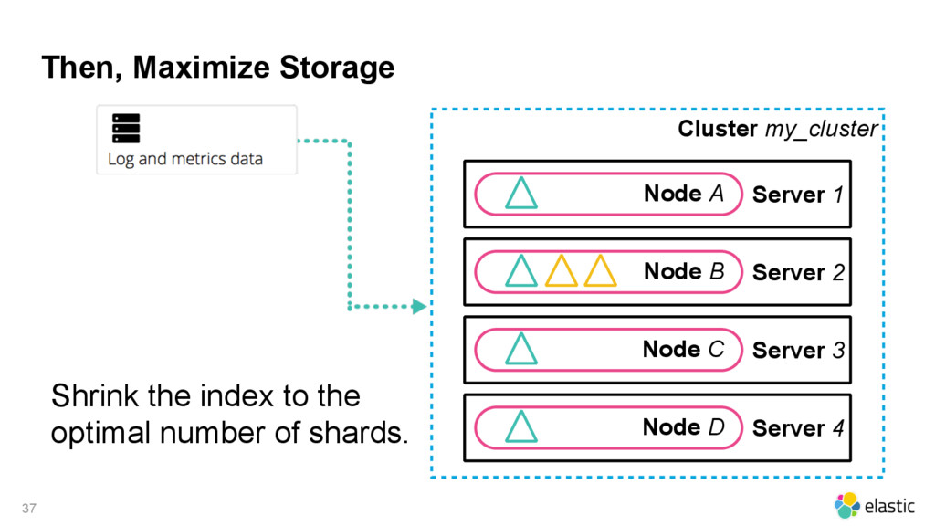 Then, Maximize Storage Cluster my_cluster 37 Se...