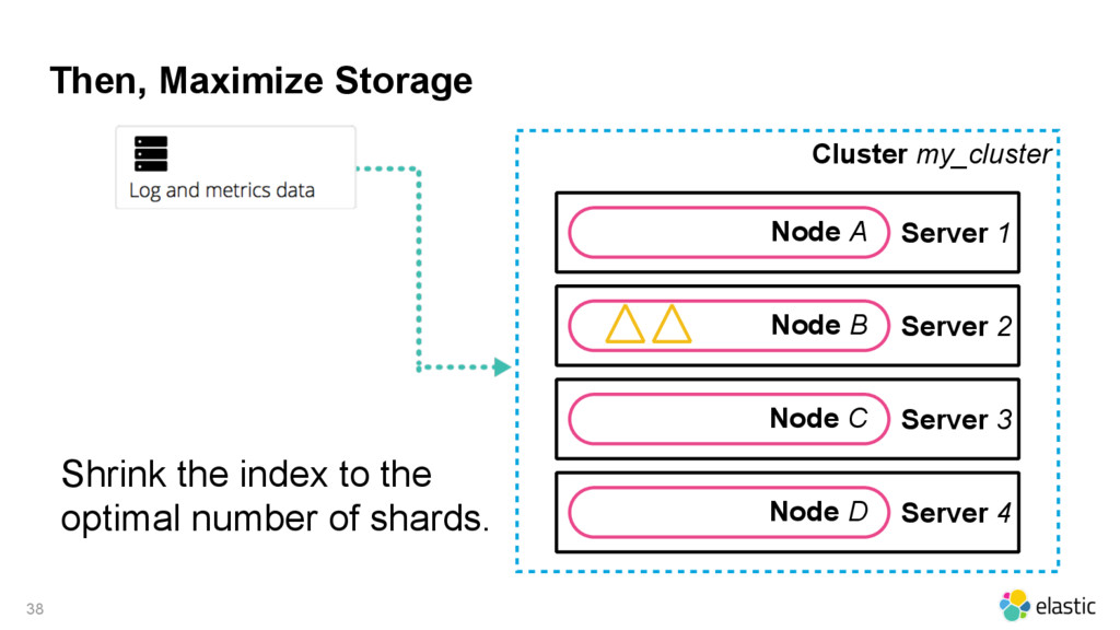 Then, Maximize Storage Cluster my_cluster 38 Se...