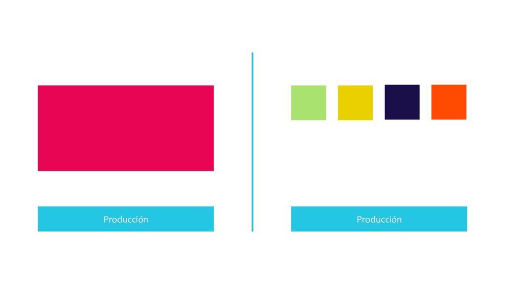 Producción Producción