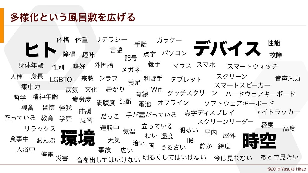 ©2019 Yusuke Hirao ڥ ଟ༷Խͱ͍͏෩࿊ෑΛ͛Δ ώτ σόΠε ۭ ...