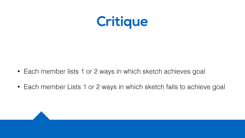 Critique • Each member lists 1 or 2 ways in whi...