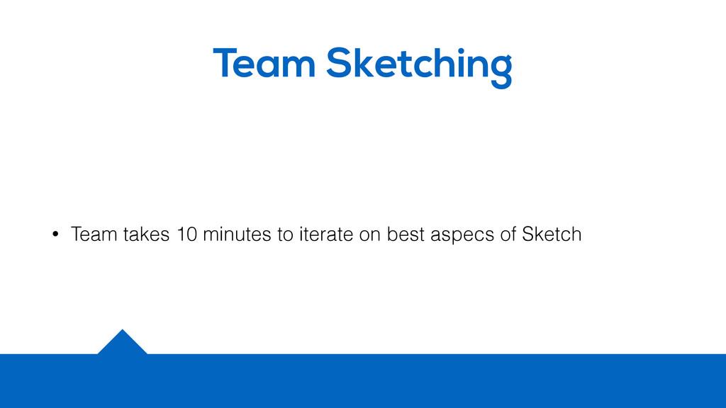 Team Sketching • Team takes 10 minutes to itera...