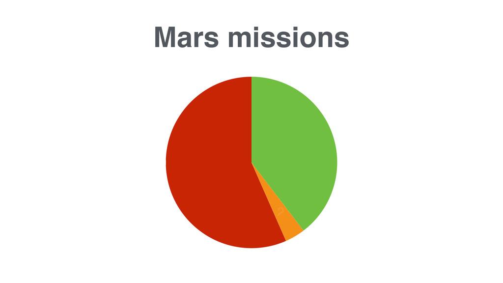 2 Mars missions