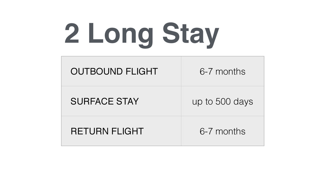 2 Long Stay OUTBOUND FLIGHT 6-7 months SURFACE ...