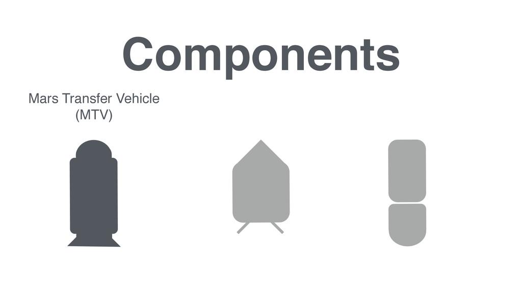 Components Mars Transfer Vehicle ! (MTV)
