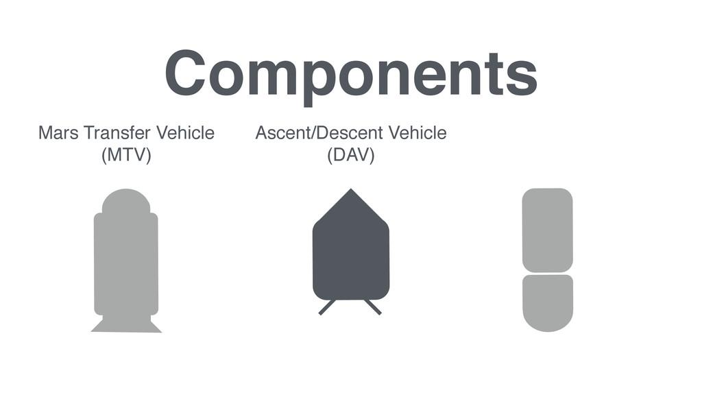 Components Ascent/Descent Vehicle ! (DAV) Mars ...
