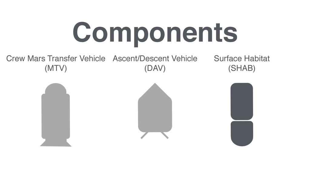 Components Surface Habitat! (SHAB) Ascent/Desce...