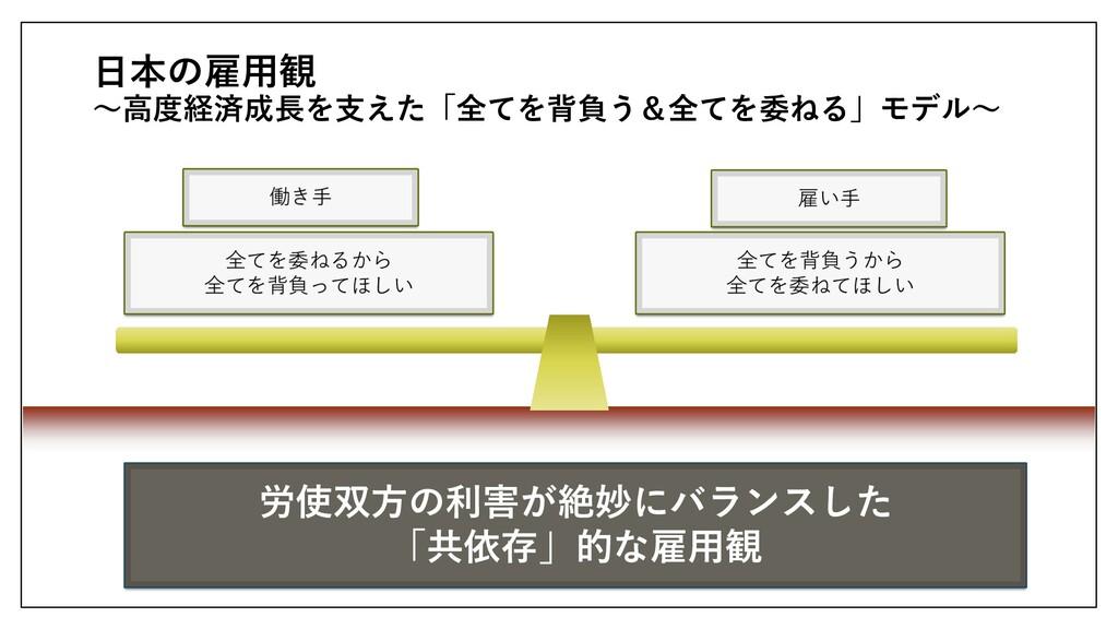 日本の雇用観 ~高度経済成長を支えた「全てを背負う&全てを委ねる」モデル~ 全てを委ねるから ...