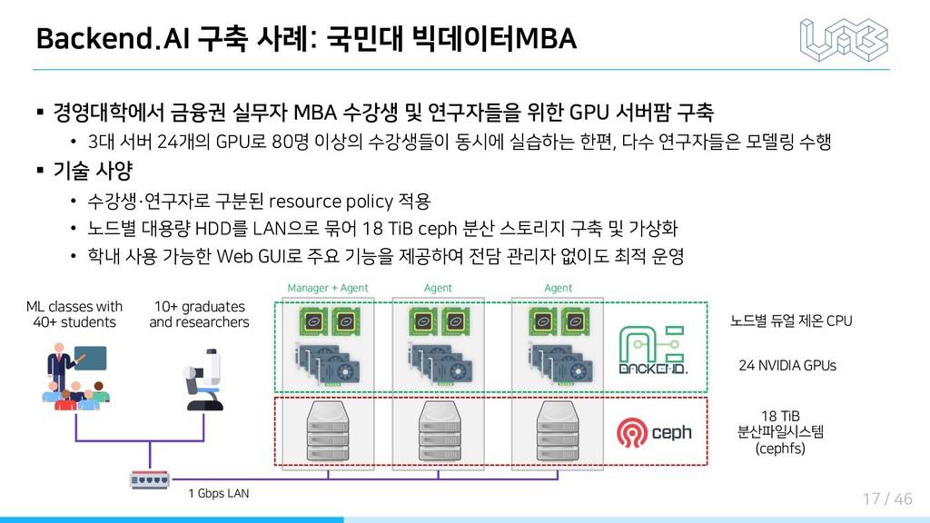 Backend.AI 구축 사례: 국민대 빅데이터MBA § 경영대학에서 금융권 실무자 ...