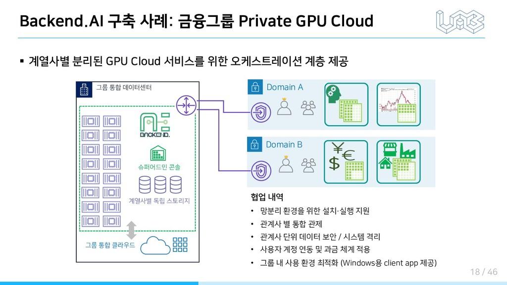 § 계열사별 분리된 GPU Cloud 서비스를 위한 오케스트레이션 계층 제공 Doma...