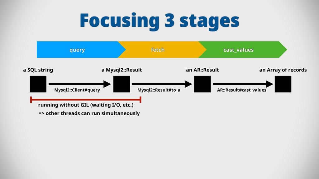 Focusing 3 stages query fetch cast_values a SQL...