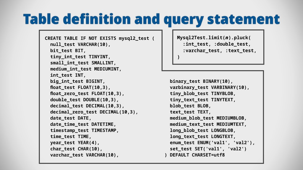 Table definition and query statement CREATE TABL...