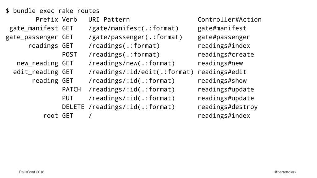 $ bundle exec rake routes Prefix Verb URI Patte...