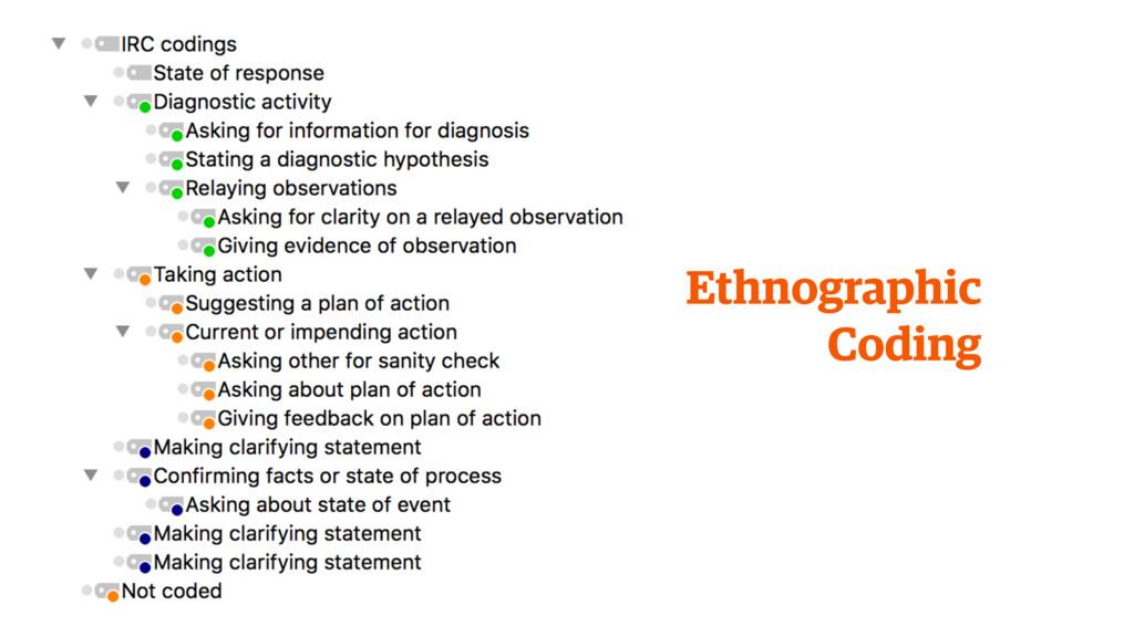 Ethnographic Coding