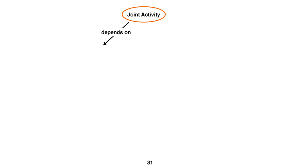 31 Joint Activity depends on