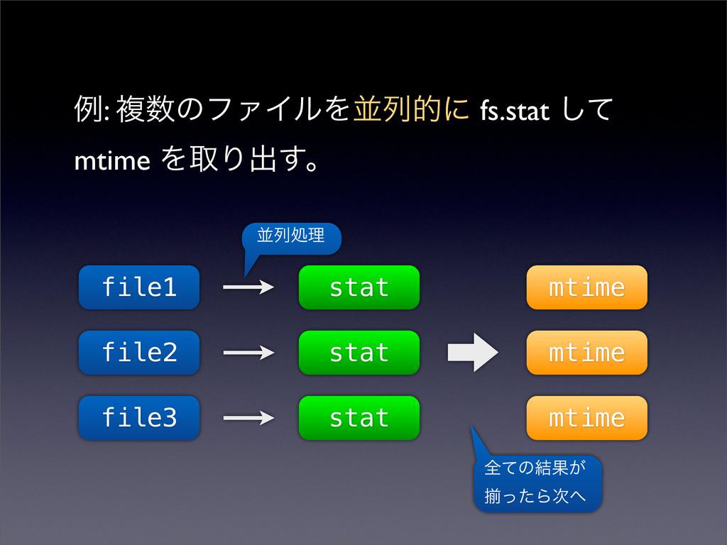 ྫ: ෳͷϑΝΠϧΛฒྻతʹ fs.stat ͯ͠ mtime ΛऔΓग़͢ɻ file1 f...
