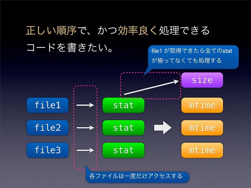 ਖ਼͍͠ॱংͰɺ͔ͭޮྑ͘ॲཧͰ͖Δ ίʔυΛॻ͖͍ͨɻ file1 file2 file3 ...