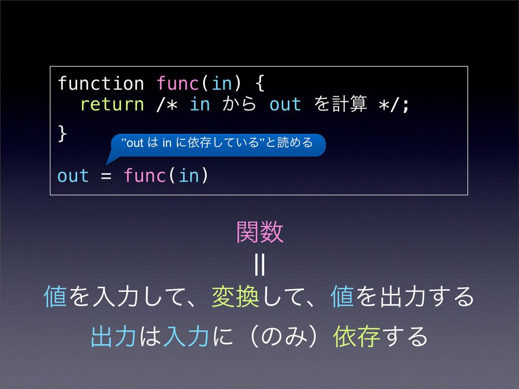 function func(in) { return /* in ͔Β out Λܭ */;...