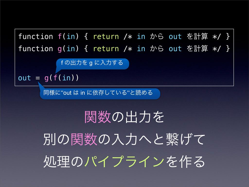 ؔͷग़ྗΛ ผͷؔͷೖྗͱܨ͛ͯ ॲཧͷύΠϓϥΠϯΛ࡞Δ function f(in)...