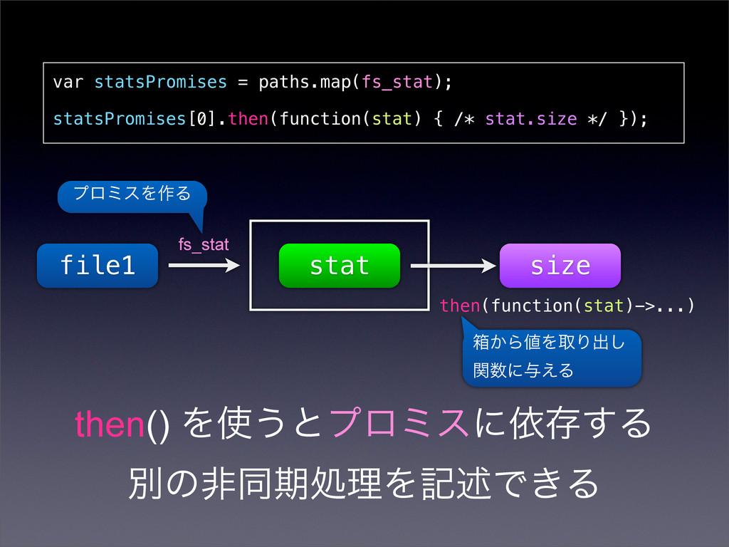 var statsPromises = paths.map(fs_stat); statsPr...