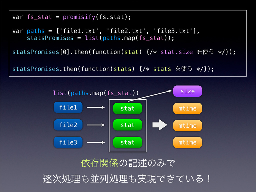 var fs_stat = promisify(fs.stat); var paths = [...